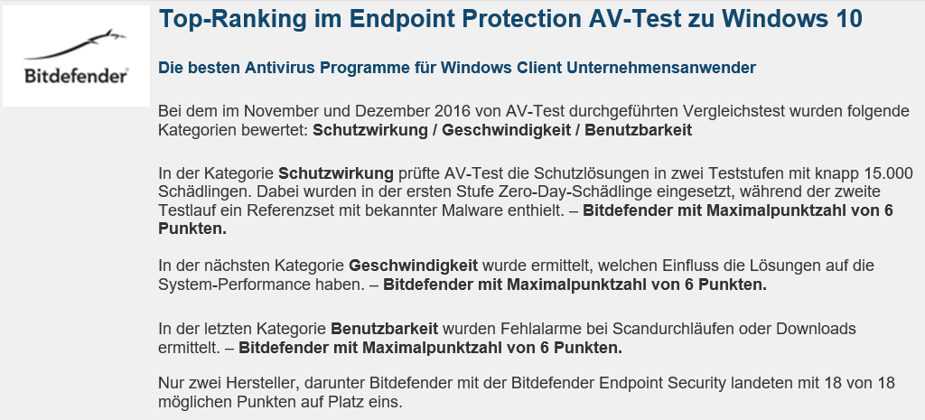 Bitdefender Endpoint Protection_Ranking
